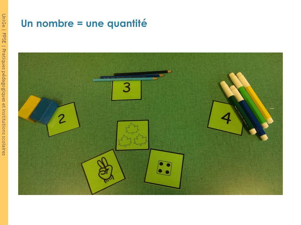UniGe | FPSE | Pratiques pédagogiques et institutions scolaires Un nombre = une quantité