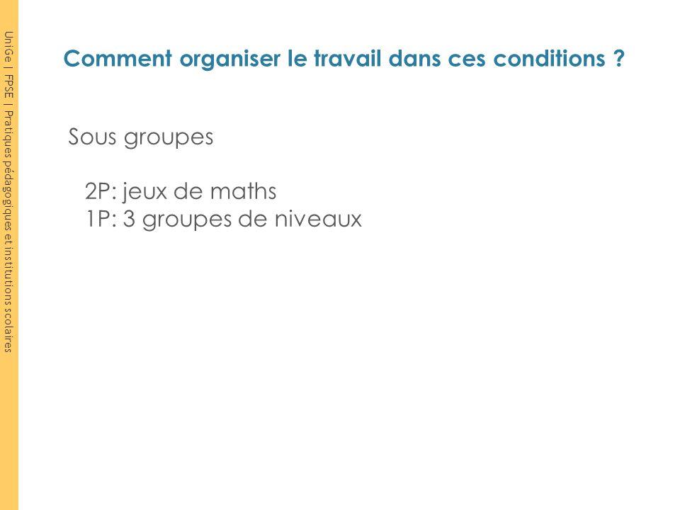 UniGe | FPSE | Pratiques pédagogiques et institutions scolaires Sous groupes 2P: jeux de maths 1P: 3 groupes de niveaux Comment organiser le travail d