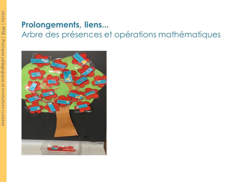 Prolongements, liens... Arbre des présences et opérations mathématiques