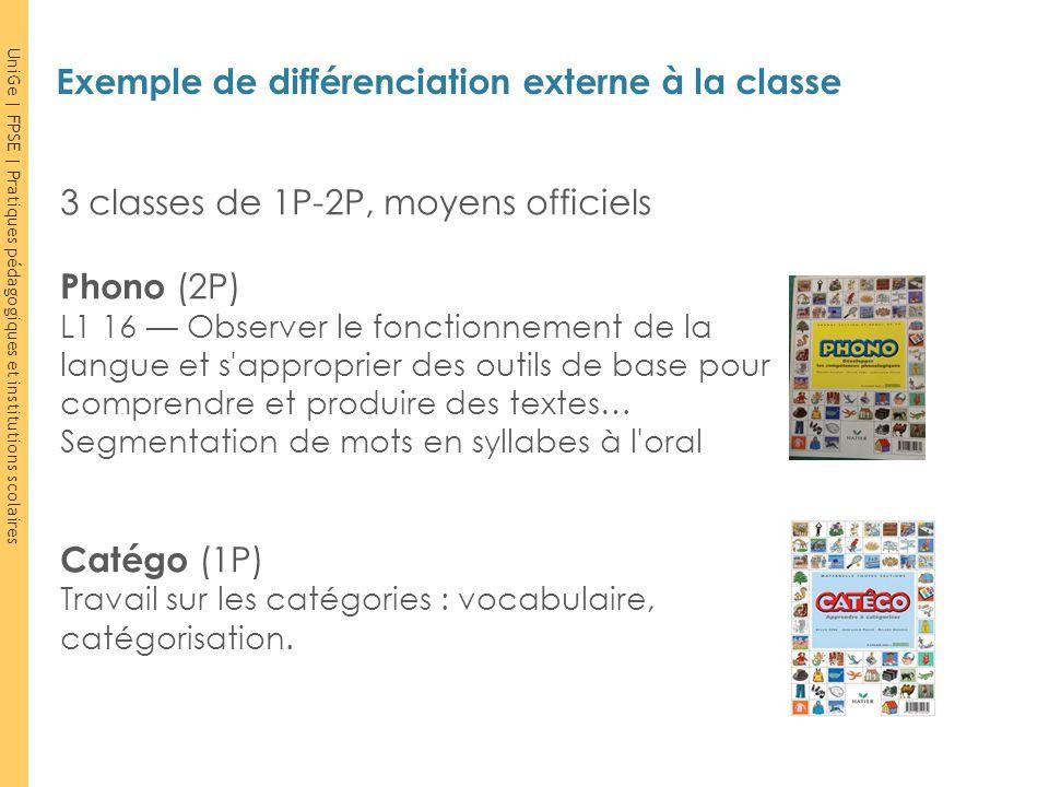 UniGe | FPSE | Pratiques pédagogiques et institutions scolaires 3 classes de 1P-2P, moyens officiels Phono (2P) L1 16 — Observer le fonctionnement de