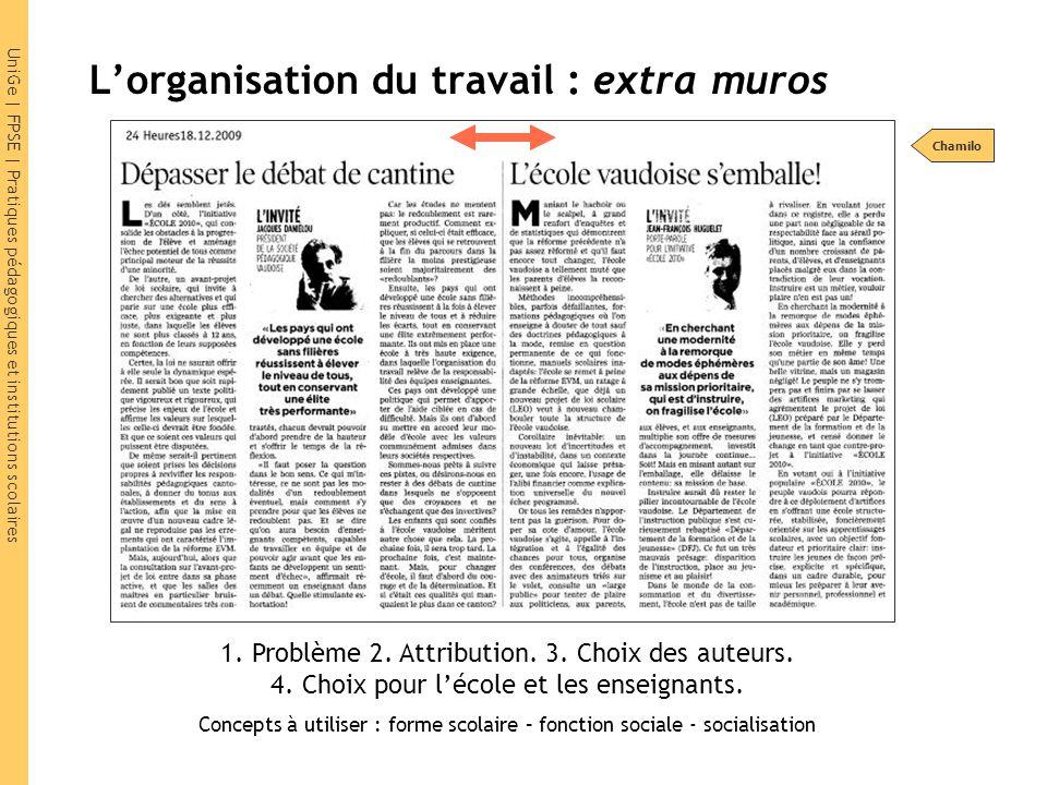 L'organisation du travail : extra muros 1. Problème 2. Attribution. 3. Choix des auteurs. 4. Choix pour l'école et les enseignants. Concepts à utilise