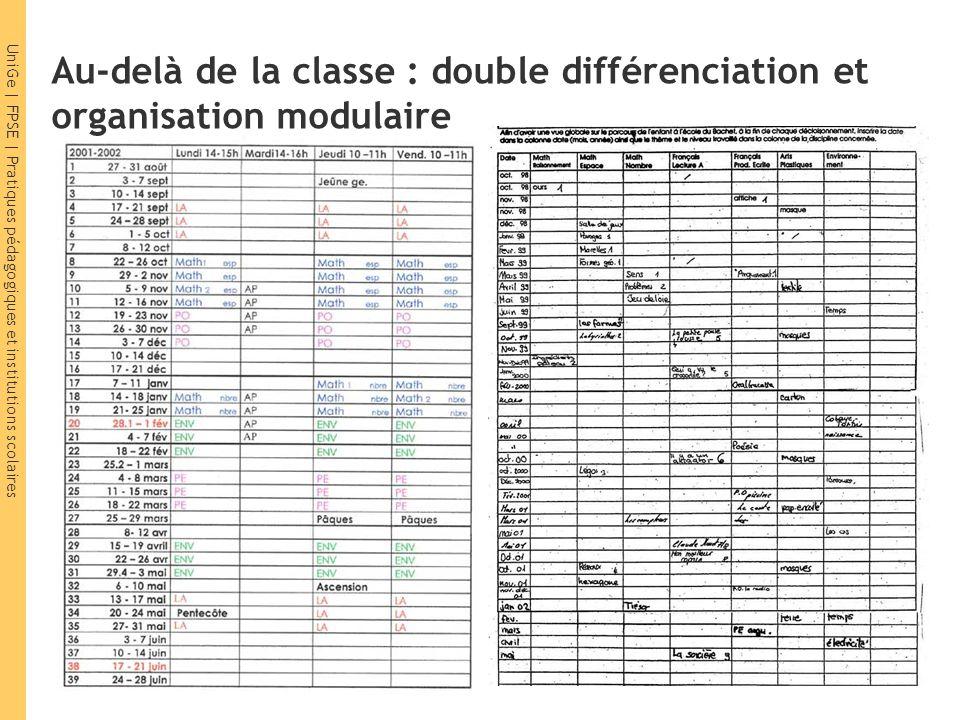 UniGe | FPSE | Pratiques pédagogiques et institutions scolaires Au-delà de la classe : double différenciation et organisation modulaire