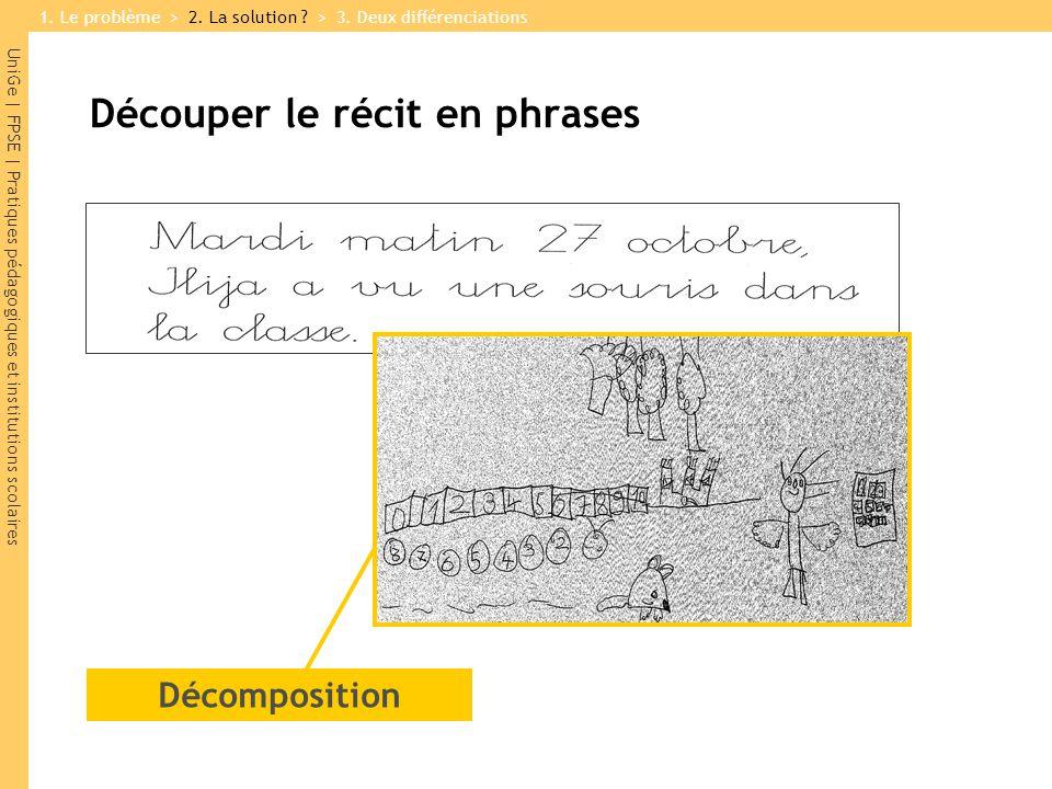 UniGe | FPSE | Pratiques pédagogiques et institutions scolaires Découper le récit en phrases Décomposition 1.