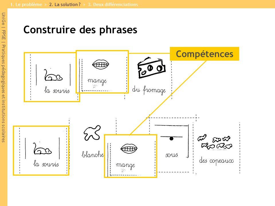 UniGe | FPSE | Pratiques pédagogiques et institutions scolaires Construire des phrases Compétences 1.