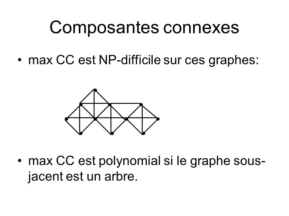 Composantes connexes max CC est polynomial si le graphe sous- jacent est un arbre.