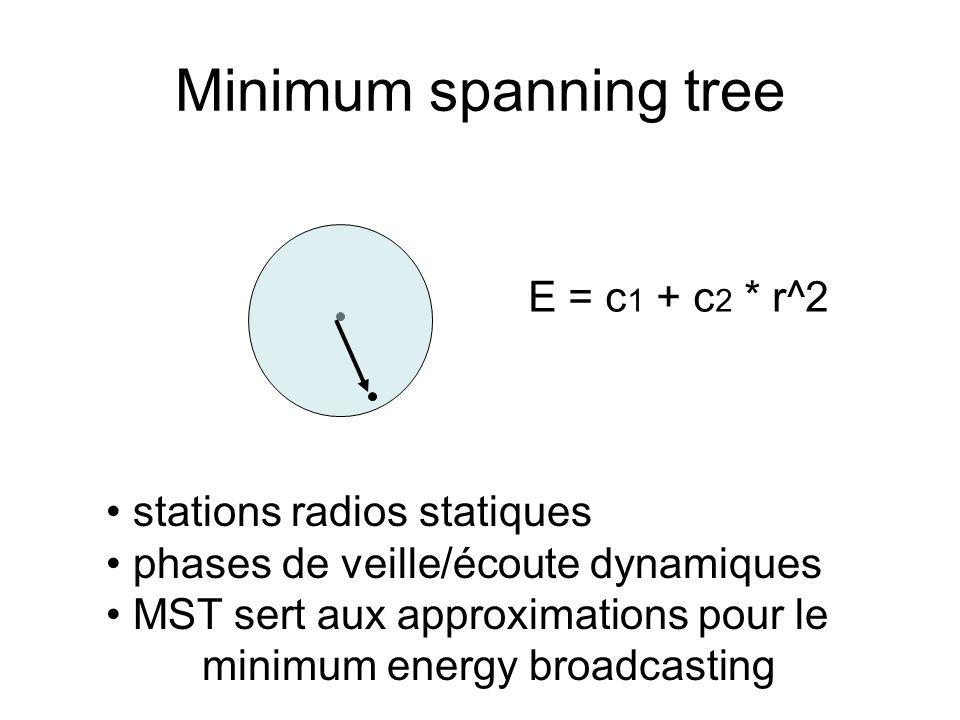 Minimum spanning tree E = c 1 + c 2 * r^2 stations radios statiques phases de veille/écoute dynamiques MST sert aux approximations pour le minimum energy broadcasting
