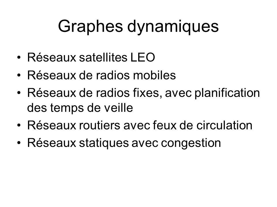 Graphes dynamiques Réseaux satellites LEO Réseaux de radios mobiles Réseaux de radios fixes, avec planification des temps de veille Réseaux routiers avec feux de circulation Réseaux statiques avec congestion