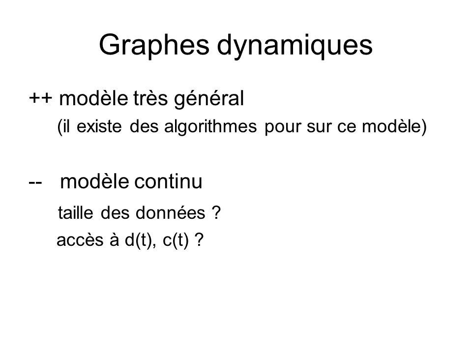 Graphes dynamiques ++ modèle très général (il existe des algorithmes pour sur ce modèle) -- modèle continu taille des données .
