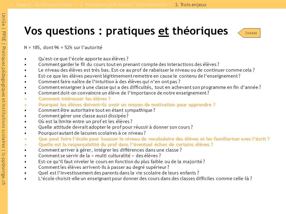 UniGe | FPSE | Pratiques pédagogiques et institutions scolaires | is-pp@unige.ch Références Coménius, J.