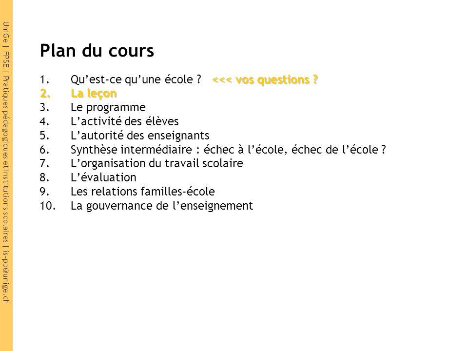 UniGe | FPSE | Pratiques pédagogiques et institutions scolaires | is-pp@unige.ch Plan du cours <<< vos questions .