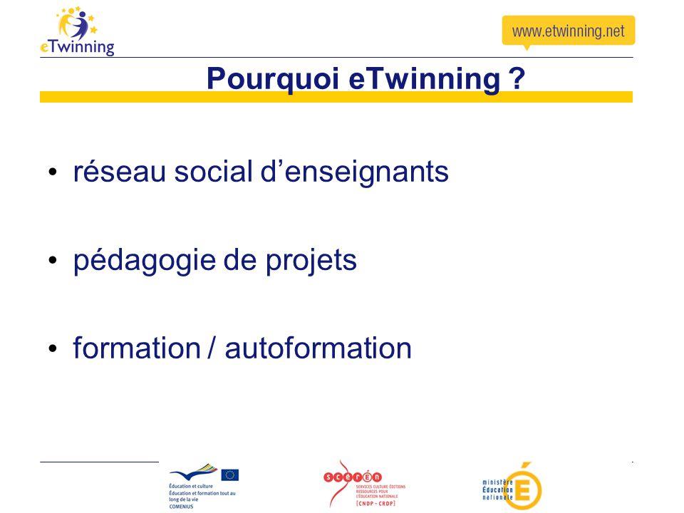 Pourquoi eTwinning ? réseau social d'enseignants pédagogie de projets formation / autoformation