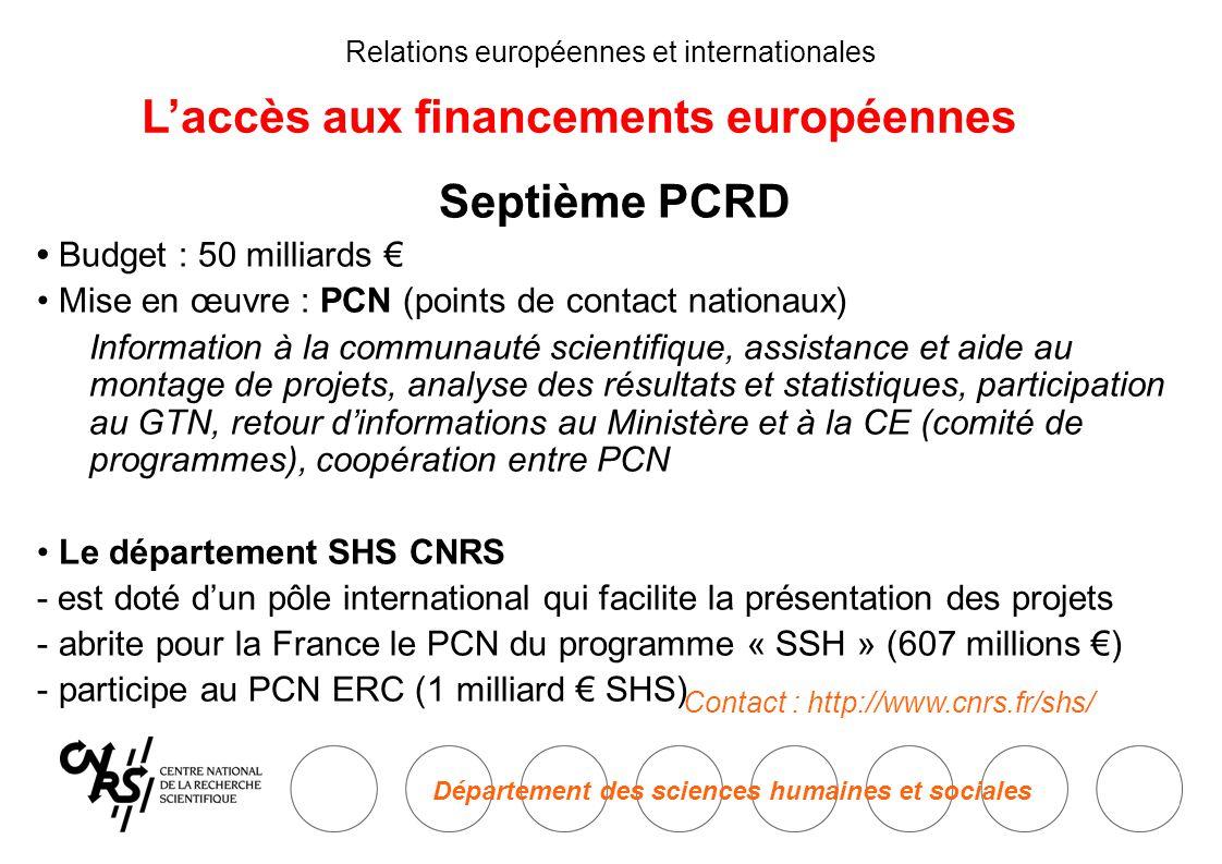 Département des sciences humaines et sociales Relations européennes et internationales L'accès aux financements européennes Septième PCRD Budget : 50 milliards € Mise en œuvre : PCN (points de contact nationaux) Information à la communauté scientifique, assistance et aide au montage de projets, analyse des résultats et statistiques, participation au GTN, retour d'informations au Ministère et à la CE (comité de programmes), coopération entre PCN Le département SHS CNRS - est doté d'un pôle international qui facilite la présentation des projets - abrite pour la France le PCN du programme « SSH » (607 millions €) - participe au PCN ERC (1 milliard € SHS) Contact : http://www.cnrs.fr/shs/