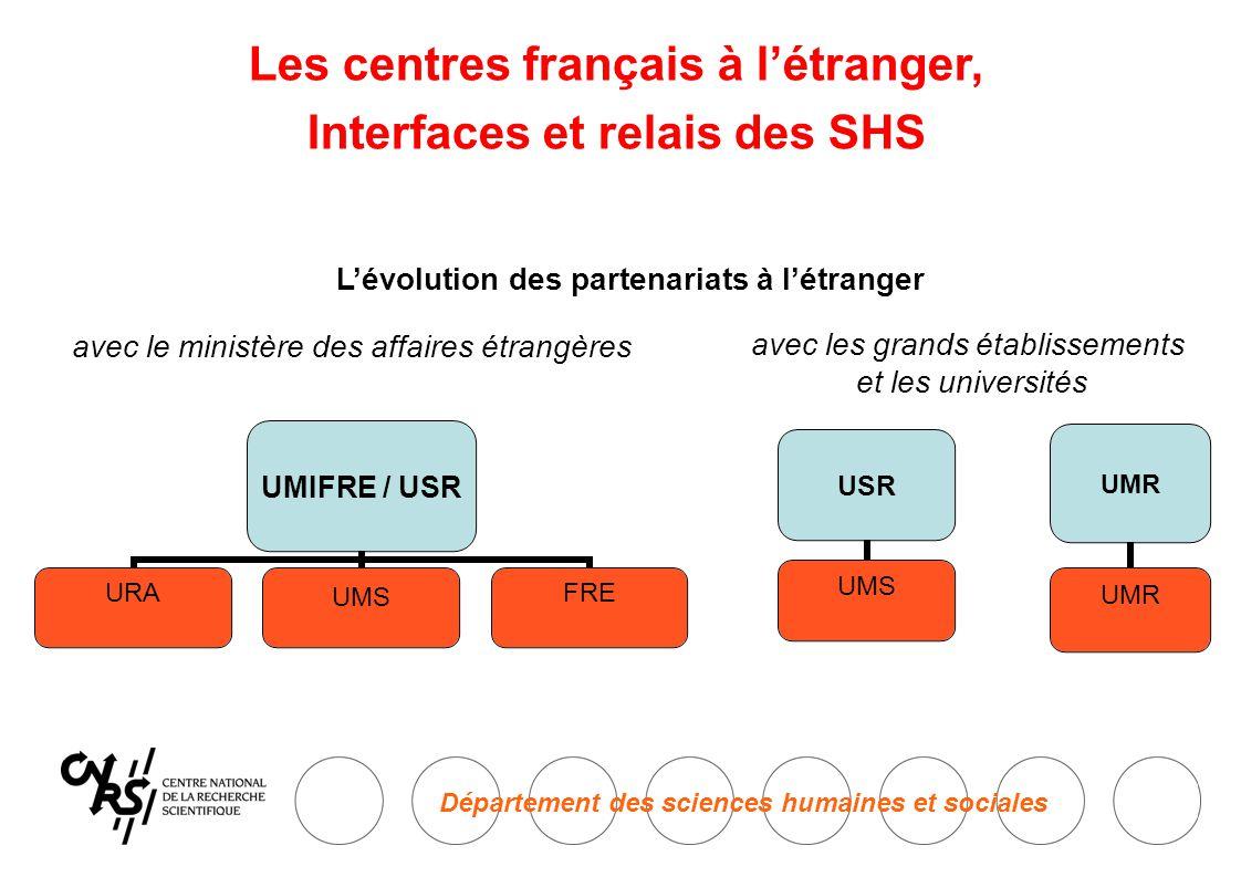 Les centres français à l'étranger, Interfaces et relais des SHS UMIFRE / USR URAUMSFRE L'évolution des partenariats à l'étranger avec le ministère des affaires étrangères avec les grands établissements et les universités USR UMS UMR