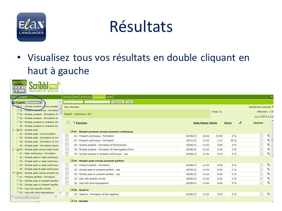 Résultats Visualisez tous vos résultats en double cliquant en haut à gauche