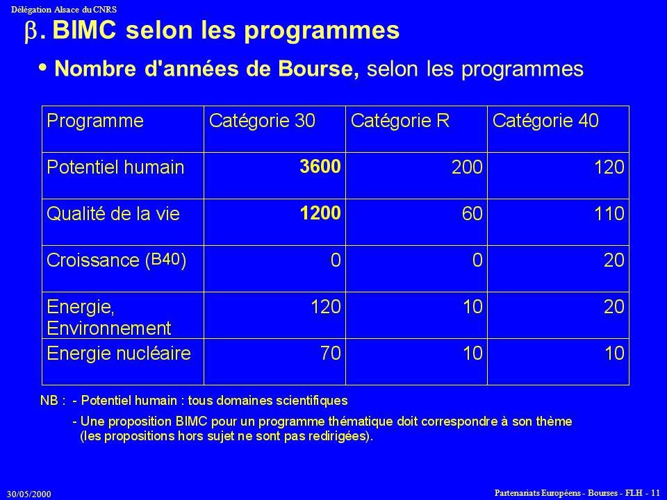 30/05/2000 Délégation Alsace du CNRS Partenariats Européens - Bourses - FLH - 11 . BIMC selon les programmes Nombre d'années de Bourse, selon les pro