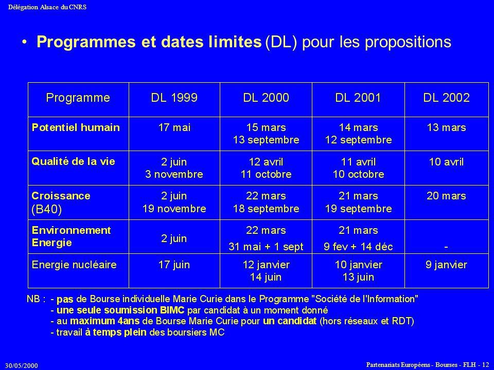 30/05/2000 Délégation Alsace du CNRS Partenariats Européens - Bourses - FLH - 12 Programmes et dates limites (DL) pour les propositions