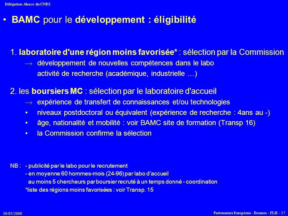 30/05/2000 Délégation Alsace du CNRS Partenariats Européens - Bourses - FLH - 17 BAMC pour le développement : éligibilité 1. laboratoire d'une région