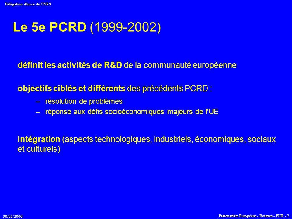 30/05/2000 Délégation Alsace du CNRS Partenariats Européens - Bourses - FLH - 2 Le 5e PCRD (1999-2002) définit les activités de R&D de la communauté e
