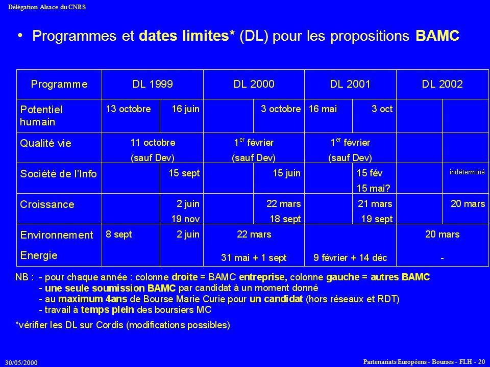 30/05/2000 Délégation Alsace du CNRS Partenariats Européens - Bourses - FLH - 20 Programmes et dates limites* (DL) pour les propositions BAMC