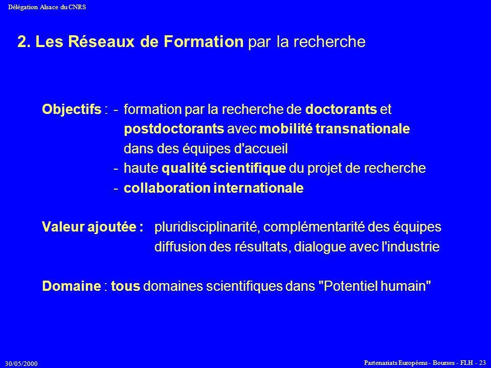 30/05/2000 Délégation Alsace du CNRS Partenariats Européens - Bourses - FLH - 23 2. Les Réseaux de Formation par la recherche Objectifs : -formation p
