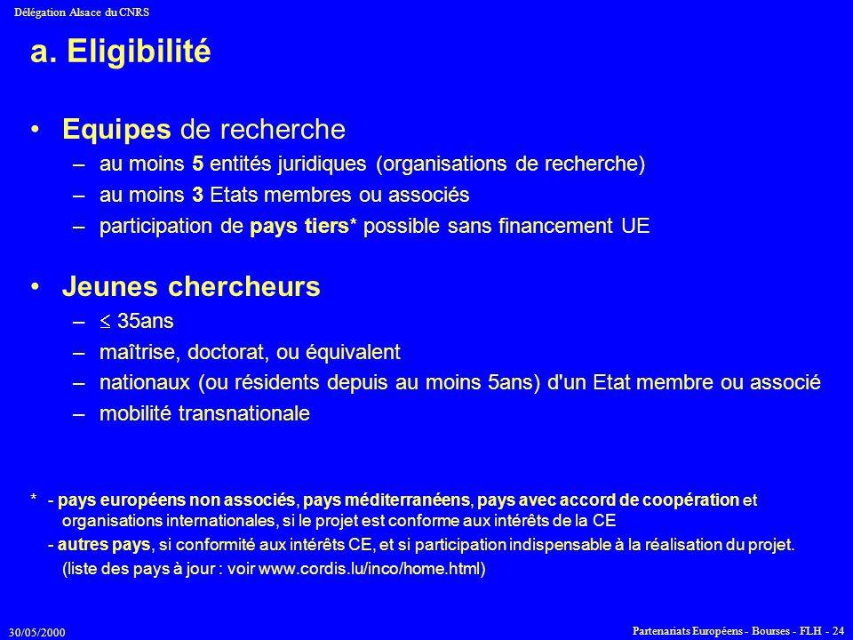 30/05/2000 Délégation Alsace du CNRS Partenariats Européens - Bourses - FLH - 24 a. Eligibilité Equipes de recherche –au moins 5 entités juridiques (o