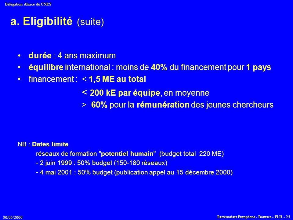 30/05/2000 Délégation Alsace du CNRS Partenariats Européens - Bourses - FLH - 25 a. Eligibilité (suite) durée : 4 ans maximum équilibre international