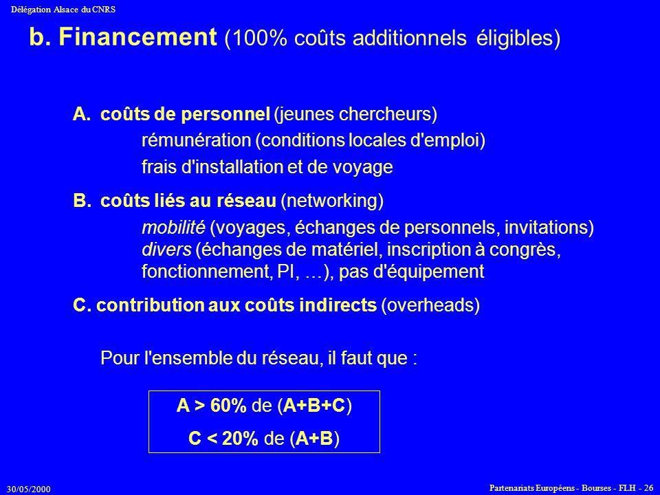 30/05/2000 Délégation Alsace du CNRS Partenariats Européens - Bourses - FLH - 26 b. Financement (100% coûts additionnels éligibles) A.coûts de personn