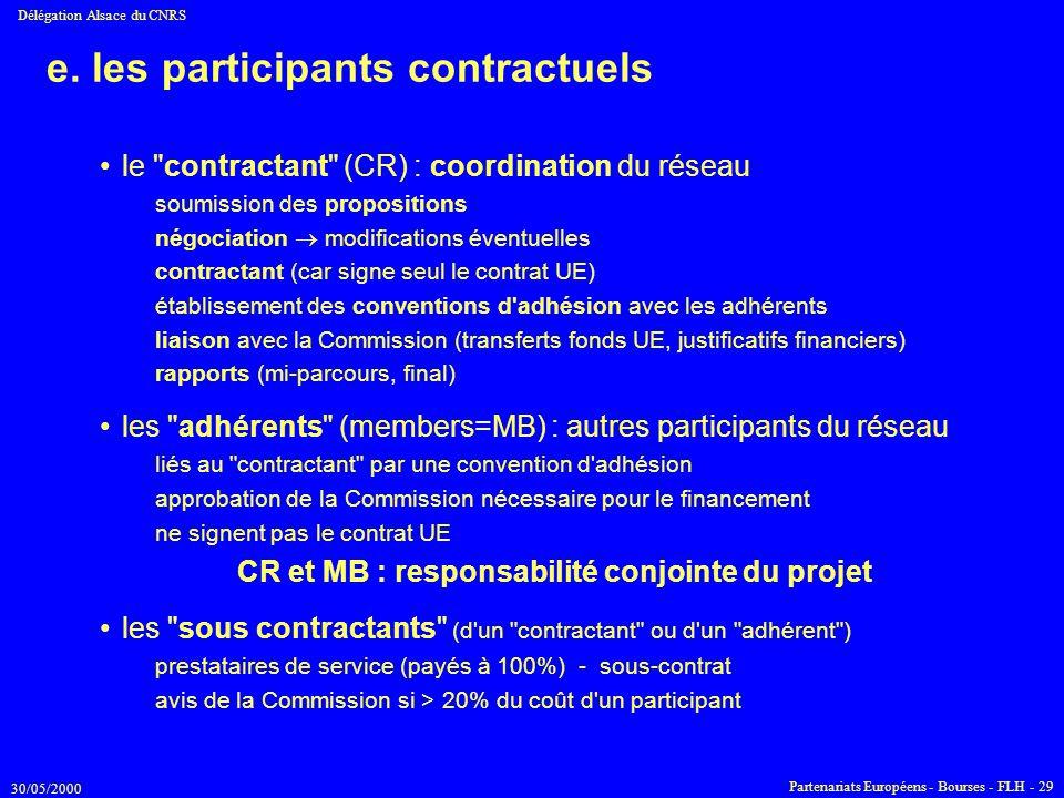 30/05/2000 Délégation Alsace du CNRS Partenariats Européens - Bourses - FLH - 29 e. les participants contractuels le