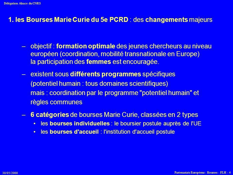 30/05/2000 Délégation Alsace du CNRS Partenariats Européens - Bourses - FLH - 4 1. les Bourses Marie Curie du 5e PCRD : des changements majeurs –objec