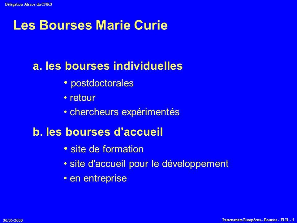 30/05/2000 Délégation Alsace du CNRS Partenariats Européens - Bourses - FLH - 5 Les Bourses Marie Curie a. les bourses individuelles postdoctorales re