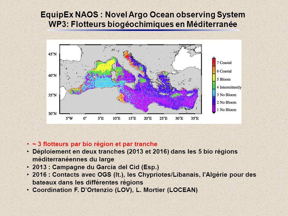 ~ 3 flotteurs par bio région et par tranche Déploiement en deux tranches (2013 et 2016) dans les 5 bio régions méditerranéennes du large 2013 : Campag