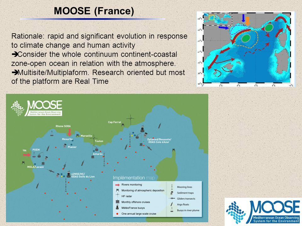 Intégration des systèmes d observation I-MOOSE : Idées directrices Same as MOOSE Internationally agreed scientific questions  Intern.