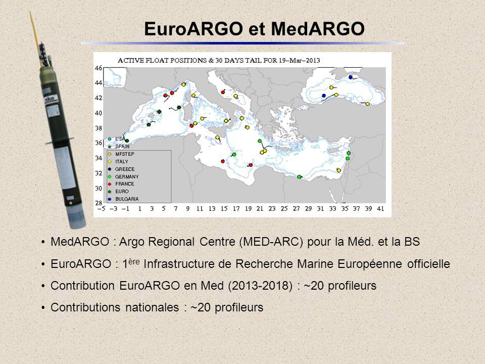 EuroARGO et MedARGO MedARGO : Argo Regional Centre (MED-ARC) pour la Méd. et la BS EuroARGO : 1 ère Infrastructure de Recherche Marine Européenne offi