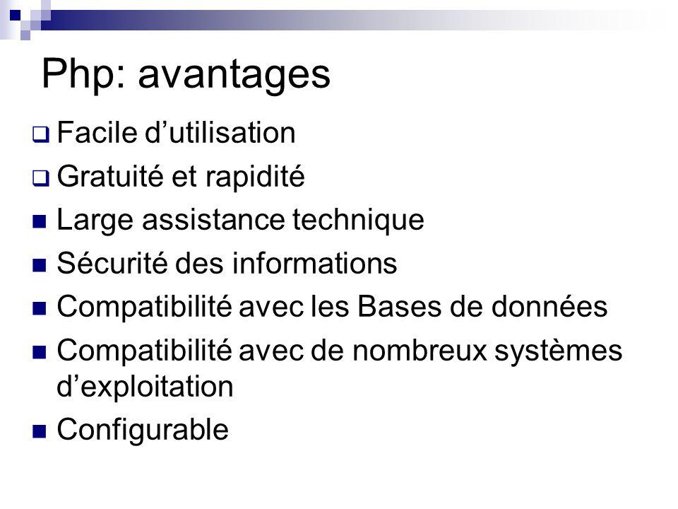 Php: avantages  Facile d'utilisation  Gratuité et rapidité Large assistance technique Sécurité des informations Compatibilité avec les Bases de donn