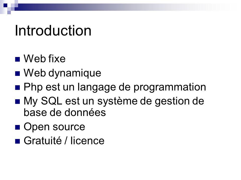 Introduction Web fixe Web dynamique Php est un langage de programmation My SQL est un système de gestion de base de données Open source Gratuité / lic