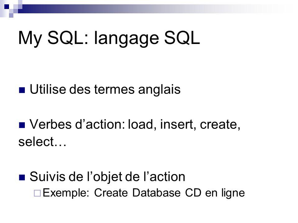 My SQL: langage SQL Utilise des termes anglais Verbes d'action: load, insert, create, select… Suivis de l'objet de l'action  Exemple: Create Database