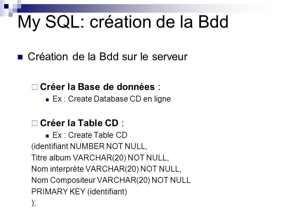 My SQL: création de la Bdd Création de la Bdd sur le serveur  Créer la Base de données : Ex : Create Database CD en ligne  Créer la Table CD : Ex :