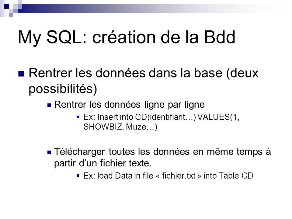 My SQL: création de la Bdd Rentrer les données dans la base (deux possibilités) Rentrer les données ligne par ligne  Ex: Insert into CD(identifiant…)