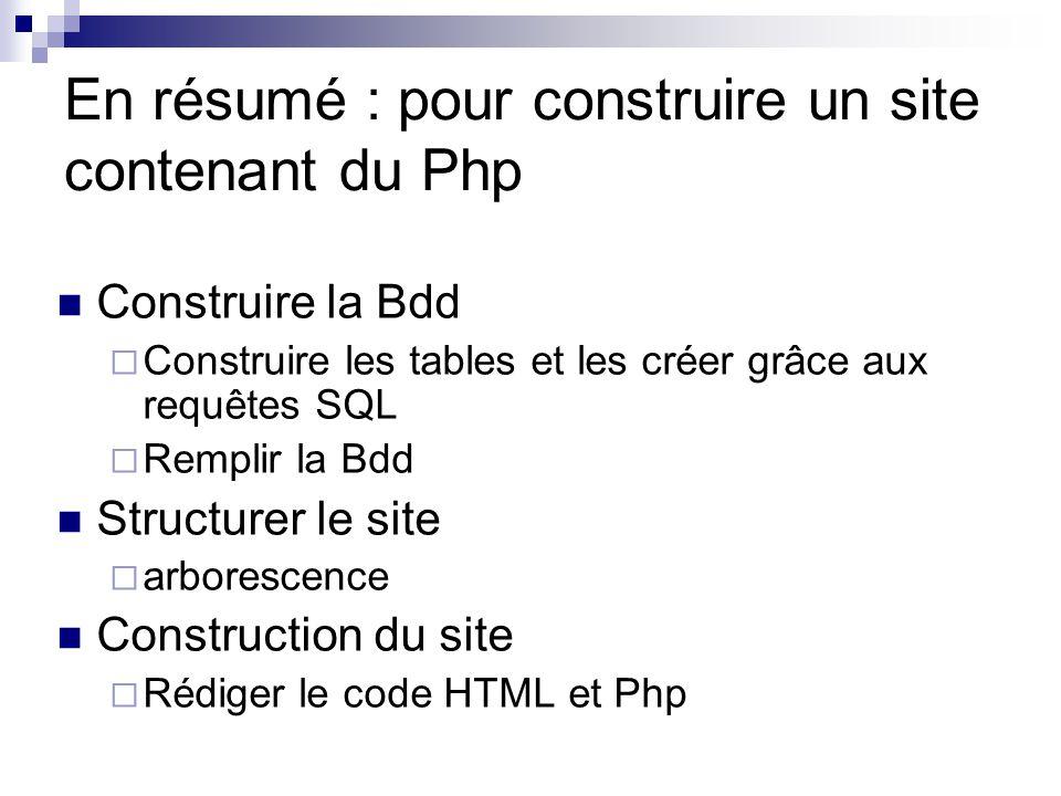 En résumé : pour construire un site contenant du Php Construire la Bdd  Construire les tables et les créer grâce aux requêtes SQL  Remplir la Bdd St