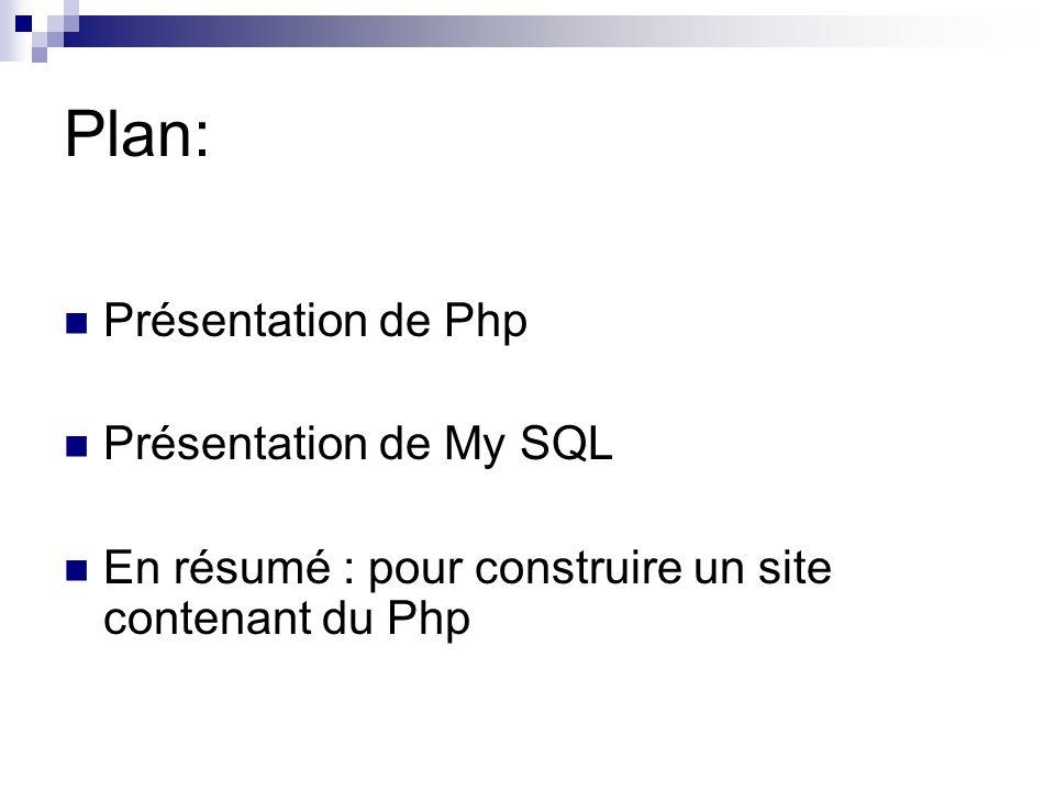Plan: Présentation de Php Présentation de My SQL En résumé : pour construire un site contenant du Php