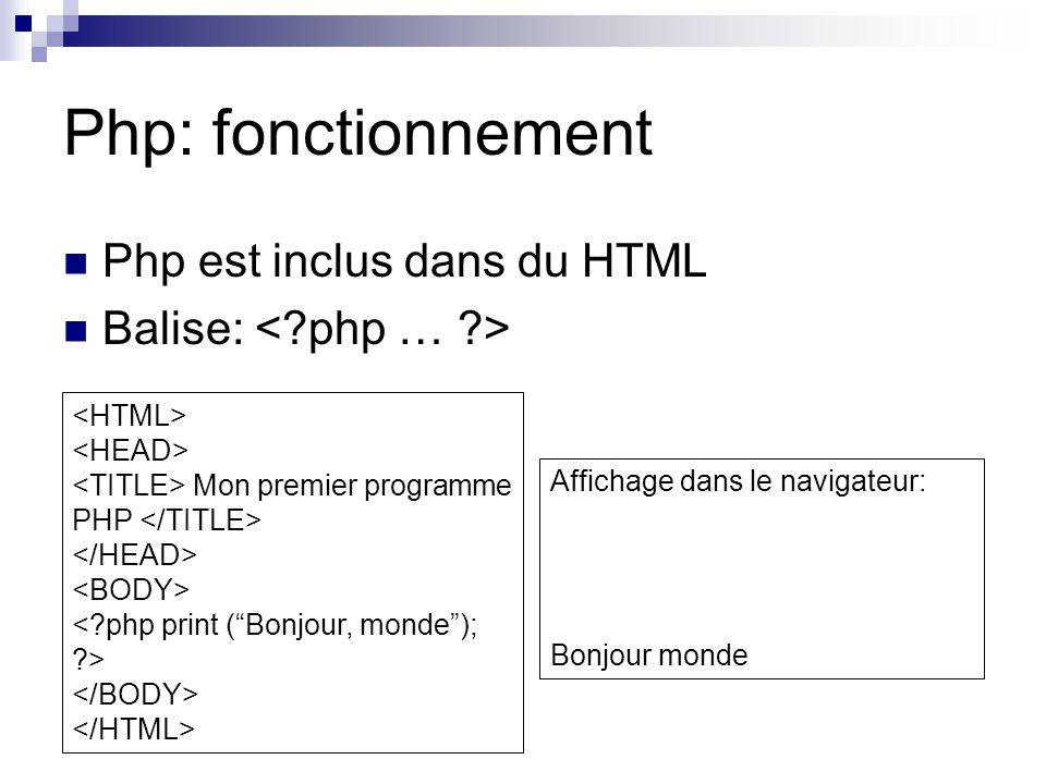 Php: fonctionnement Php est inclus dans du HTML Balise: Mon premier programme PHP Affichage dans le navigateur: Bonjour monde