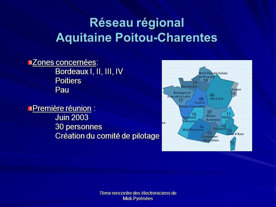 7ème rencontre des électroniciens de Midi-Pyrénées Réseau régional Aquitaine Poitou-Charentes Zones concernées: Bordeaux I, II, III, IV PoitiersPau Première réunion : Juin 2003 30 personnes 30 personnes Création du comité de pilotage