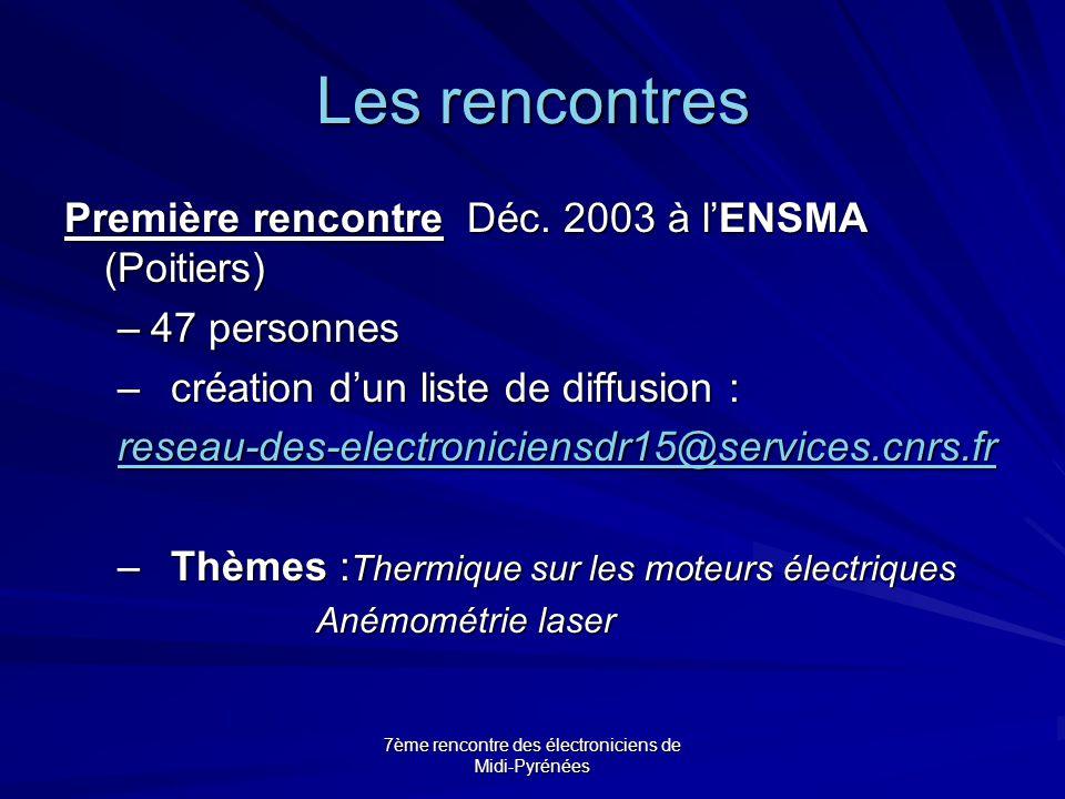 7ème rencontre des électroniciens de Midi-Pyrénées Les rencontres Deuxième rencontre Juin 2004 à l'observatoire de Floirac 40 personnes Partage d'expérience Thème : Astronomie (télescope, caméra CCD Radiomètre micro-ondes, acquisition de données) Prochaine rencontre Mai 2005 au CENBG Thème : Micro et Nanotechnologies Thème : Micro et Nanotechnologies