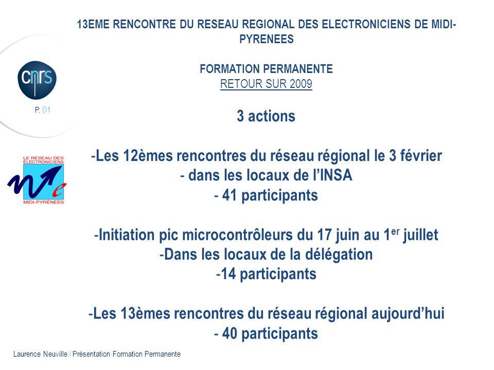 P. 01 Laurence Neuville l Présentation Formation Permanente 13EME RENCONTRE DU RESEAU REGIONAL DES ELECTRONICIENS DE MIDI- PYRENEES FORMATION PERMANEN