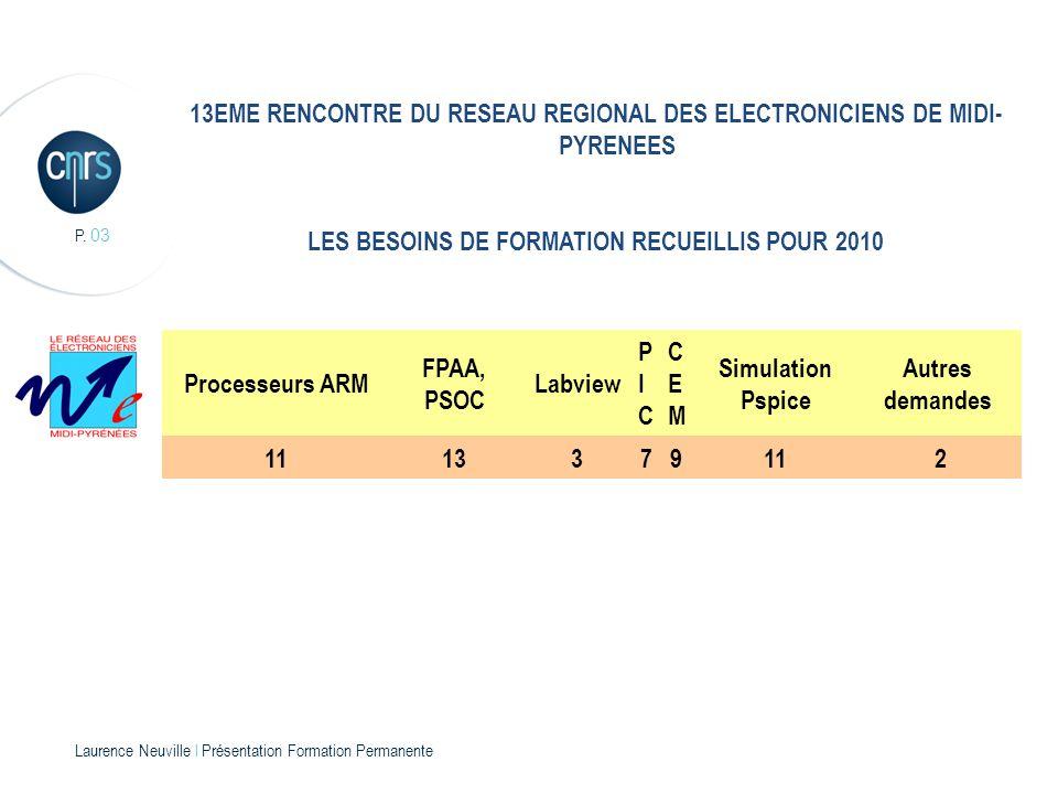 P. 03 13EME RENCONTRE DU RESEAU REGIONAL DES ELECTRONICIENS DE MIDI- PYRENEES LES BESOINS DE FORMATION RECUEILLIS POUR 2010 Laurence Neuville l Présen