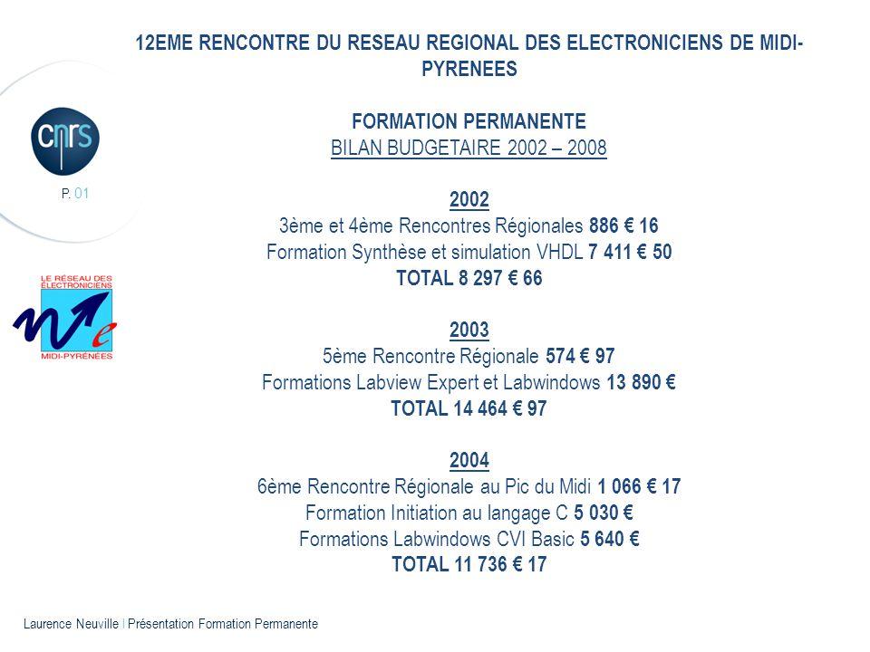P. 01 Laurence Neuville l Présentation Formation Permanente 12EME RENCONTRE DU RESEAU REGIONAL DES ELECTRONICIENS DE MIDI- PYRENEES FORMATION PERMANEN