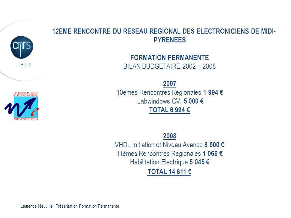 P. 03 12EME RENCONTRE DU RESEAU REGIONAL DES ELECTRONICIENS DE MIDI- PYRENEES FORMATION PERMANENTE BILAN BUDGETAIRE 2002 – 2008 2007 10èmes Rencontres