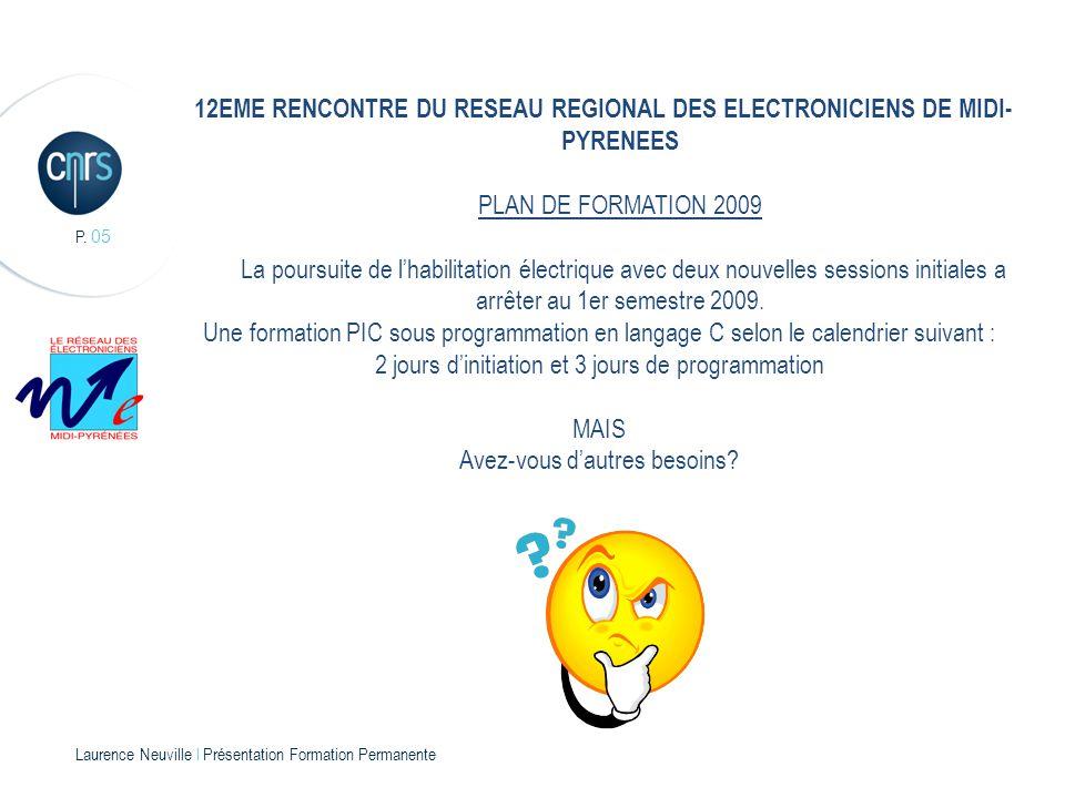P. 05 12EME RENCONTRE DU RESEAU REGIONAL DES ELECTRONICIENS DE MIDI- PYRENEES PLAN DE FORMATION 2009 La poursuite de l'habilitation électrique avec de