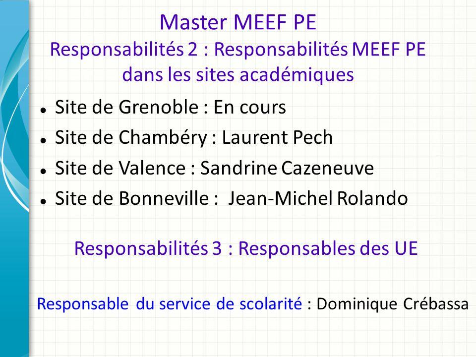 Master MEEF PE Responsabilités 2 : Responsabilités MEEF PE dans les sites académiques Site de Grenoble : En cours Site de Chambéry : Laurent Pech Site
