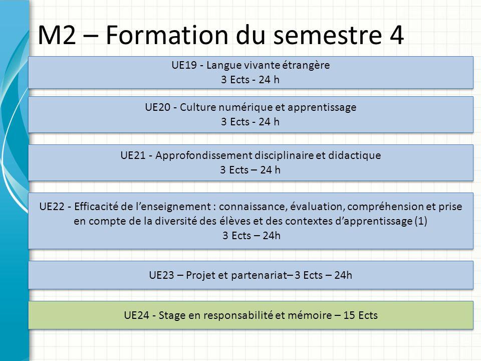 M2 – Formation du semestre 4 UE21 - Approfondissement disciplinaire et didactique 3 Ects – 24 h UE21 - Approfondissement disciplinaire et didactique 3